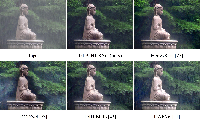 Figure 1 for Exploiting Global and Local Attentions for Heavy Rain Removal on Single Images