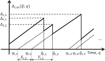 Figure 3 for Fresh, Fair and Energy-Efficient Content Provision in a Private and Cache-Enabled UAV Network