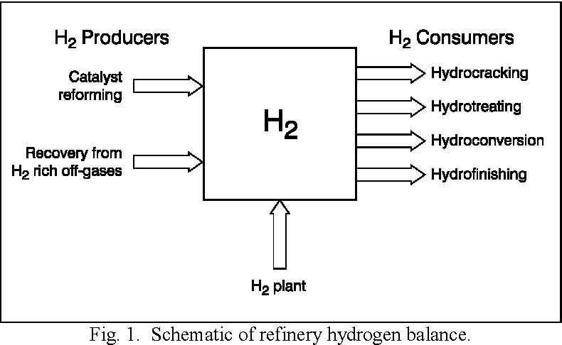 Large-Scale Hydrogen Production - Semantic Scholar