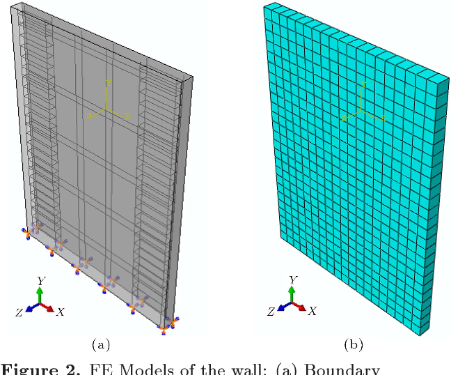 PDF] Investigating the seismic behavior of RC shear walls