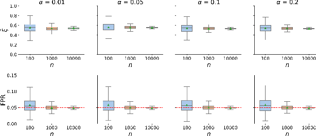 Figure 4 for Understanding the Effect of Bias in Deep Anomaly Detection