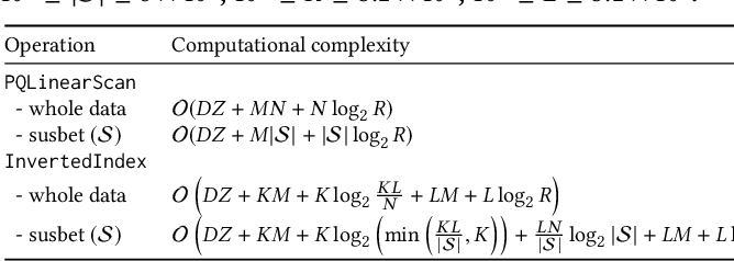 Figure 2 for Reconfigurable Inverted Index