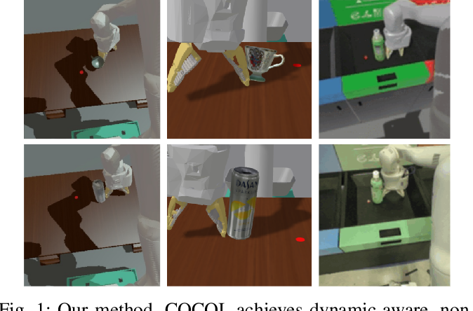 Figure 1 for COCOI: Contact-aware Online Context Inference for Generalizable Non-planar Pushing
