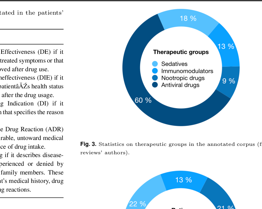 Figure 4 for The Russian Drug Reaction Corpus and Neural Models for Drug Reactions and Effectiveness Detection in User Reviews
