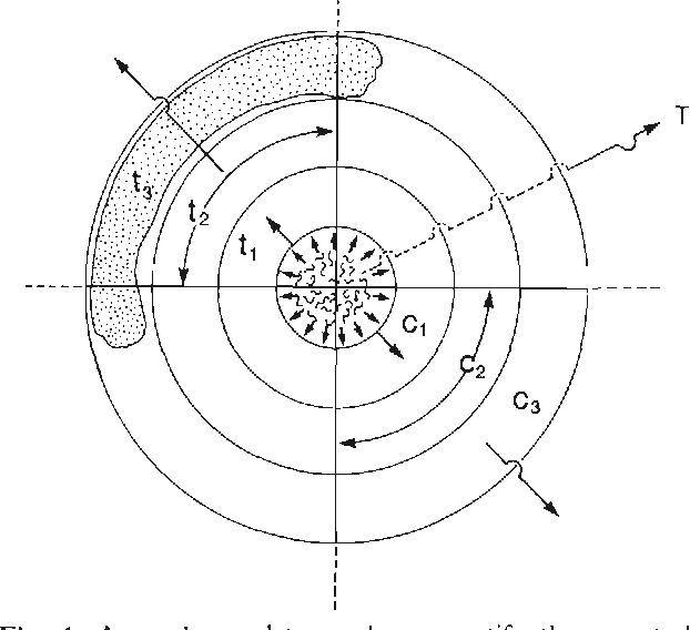 Figure 4 From Migration Of Caenorhabditis Elegans Nematoda