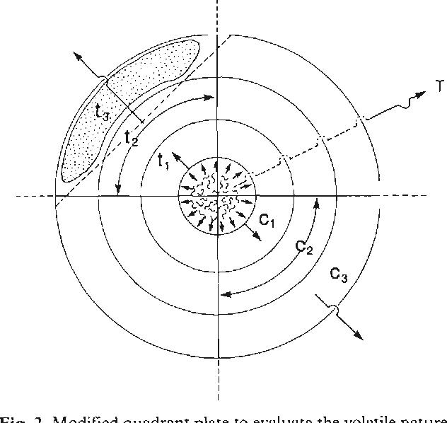 Figure 2 From Migration Of Caenorhabditis Elegans Nematoda