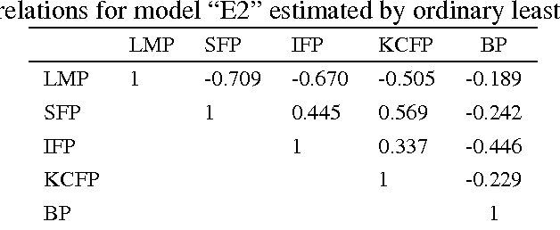 The use of seemingly unrelated regression to predict the carcass