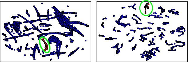 Figure 2 for Visual Data Augmentation through Learning
