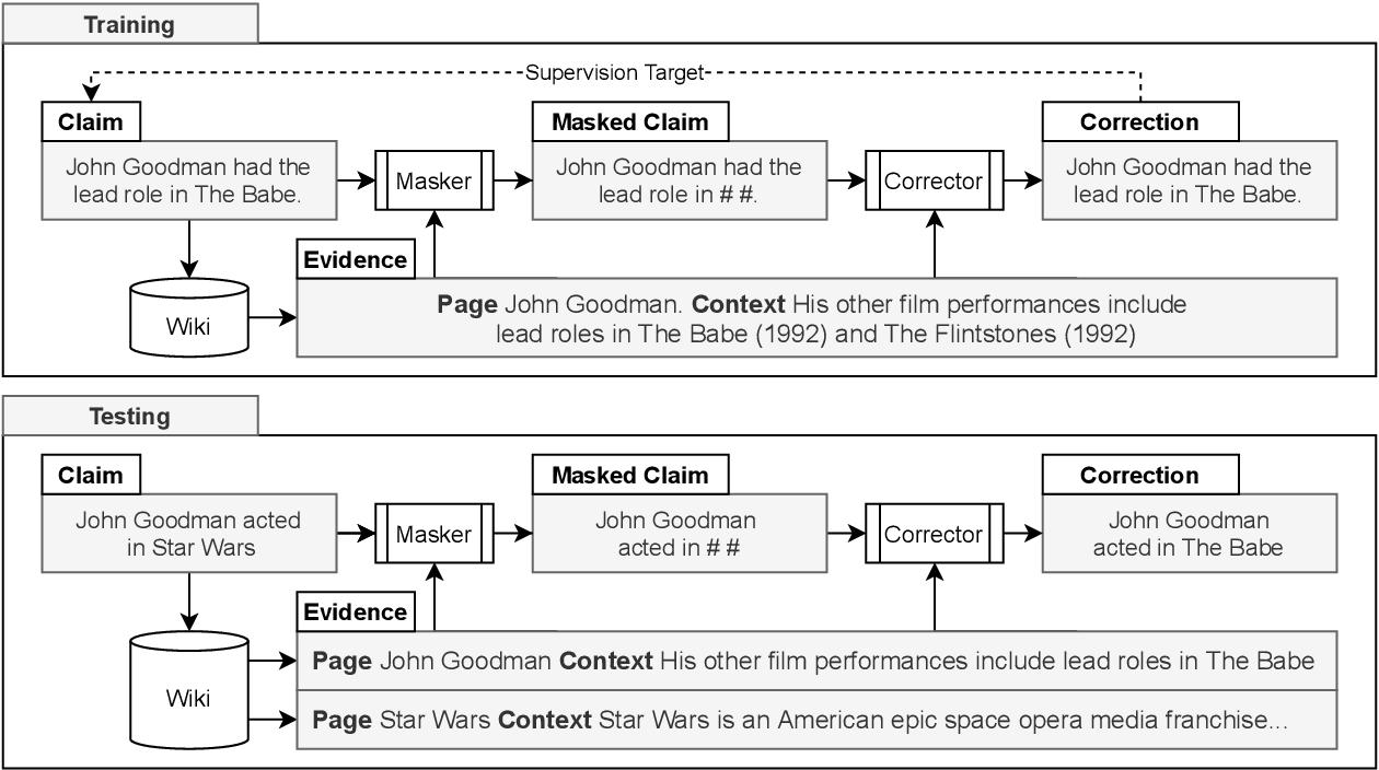 Figure 3 for Evidence-based Factual Error Correction