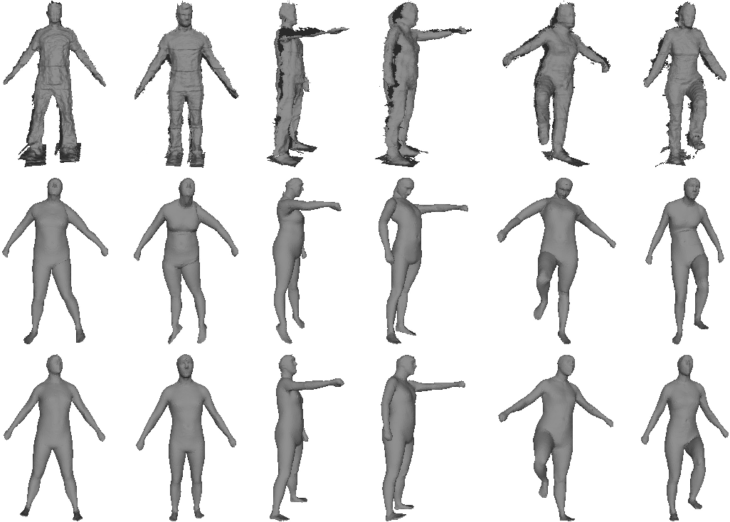 Figure 4 for Estimation of Human Body Shape and Posture Under Clothing