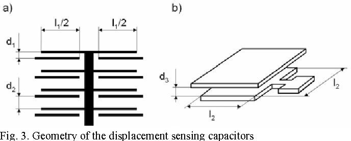 Figure 3 from Design and calibration of a microfabricated 6