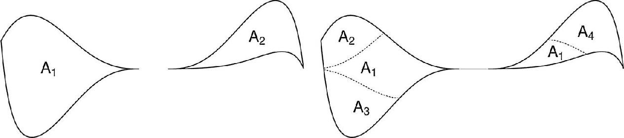 Figure 1 for Density-based Clustering with Best-scored Random Forest