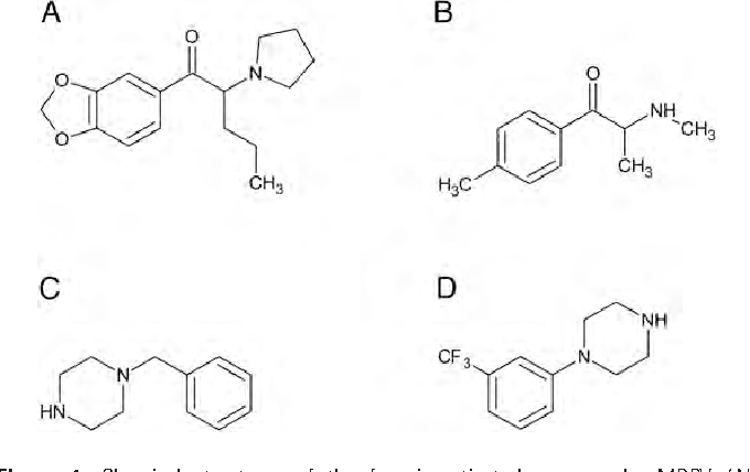 Figure 1 from The stability of four designer drugs: MDPV