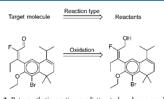 Figure 3 for Retrosynthetic reaction prediction using neural sequence-to-sequence models