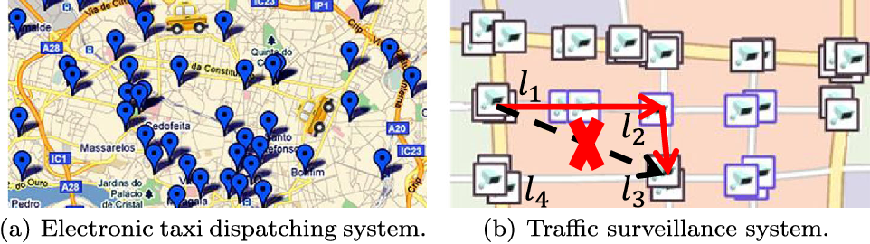 Figure 1 for MPE: A Mobility Pattern Embedding Model for Predicting Next Locations
