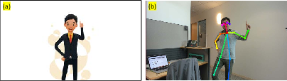 Figure 3 for LeRoP: A Learning-Based Modular Robot Photography Framework
