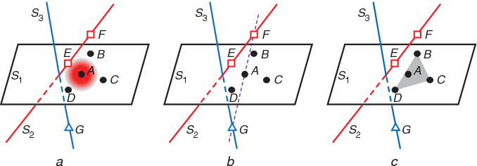 Figure 1 for Locally linear representation for image clustering