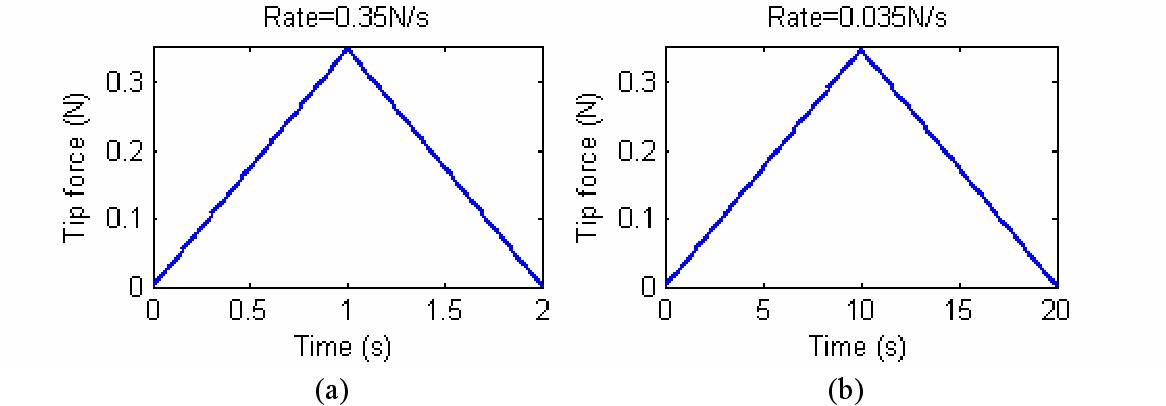 figure 3.78