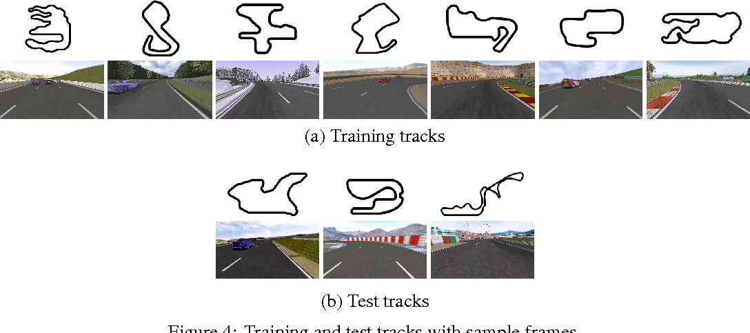 Figure 4 for Query-Efficient Imitation Learning for End-to-End Autonomous Driving