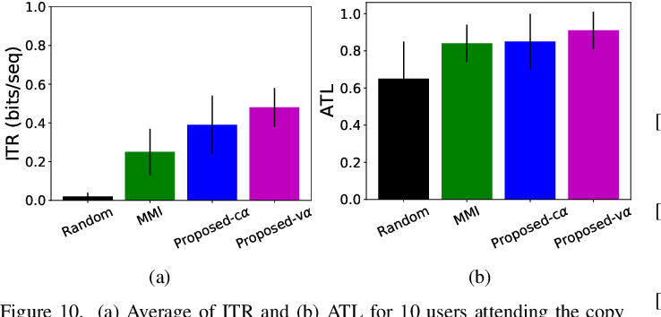Figure 2 for Active Recursive Bayesian Inference with Posterior Trajectory Analysis Using $α$-Divergence