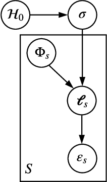 Figure 1 for Active Recursive Bayesian Inference with Posterior Trajectory Analysis Using $α$-Divergence