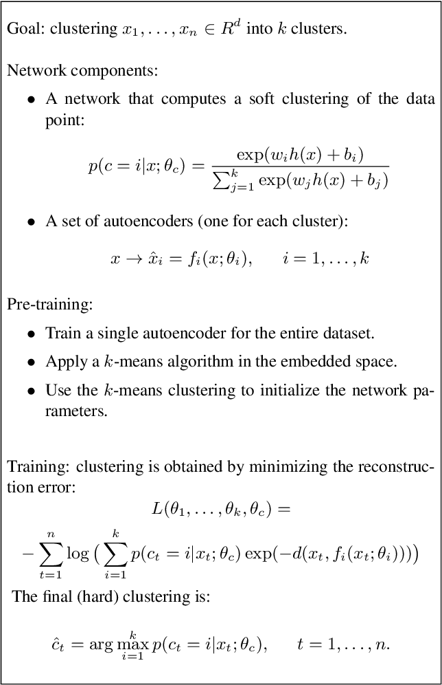 Figure 1 for Deep Clustering Based on a Mixture of Autoencoders