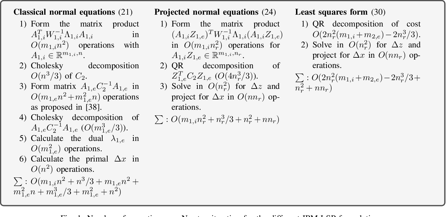 Figure 1 for $\mathcal{N}$IPM-HLSP: An Efficient Interior-Point Method for Hierarchical Least-Squares Programs