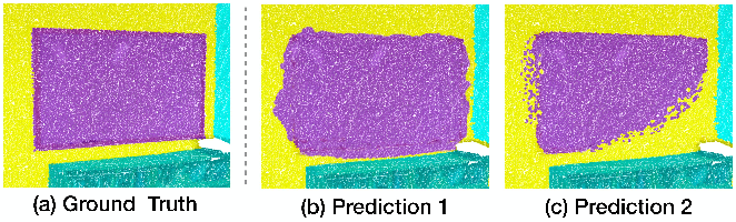 Figure 3 for Investigate Indistinguishable Points in Semantic Segmentation of 3D Point Cloud
