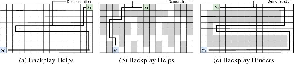"""Figure 3 for Backplay: """"Man muss immer umkehren"""""""