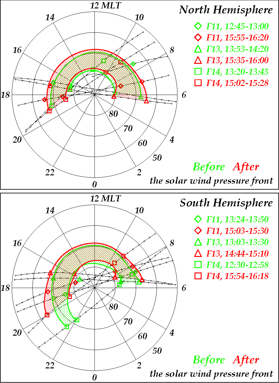Magnetospheric Reconnection Driven By Solar Wind Pressure Fronts Diagram Semantic Scholar