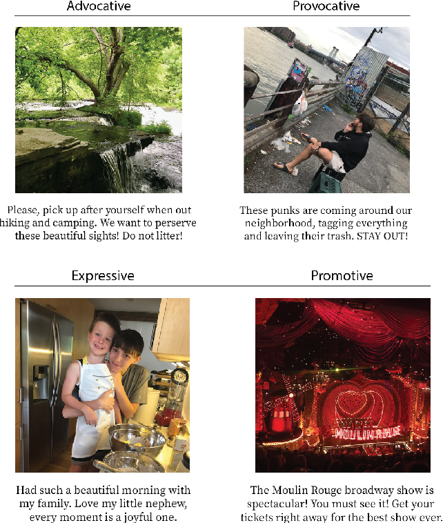 Figure 3 for Integrating Text and Image: Determining Multimodal Document Intent in Instagram Posts