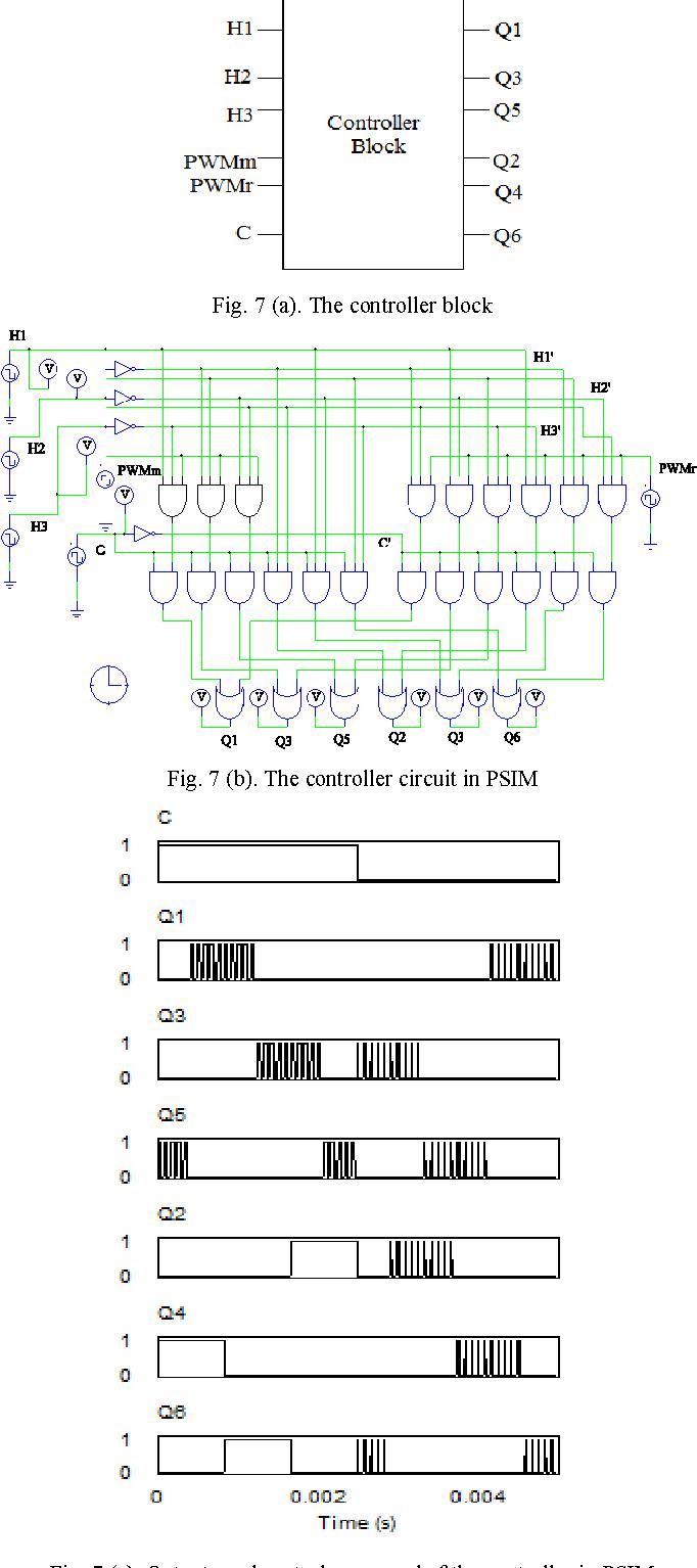 Table VI from BLDC motor controller for Regenerative Braking