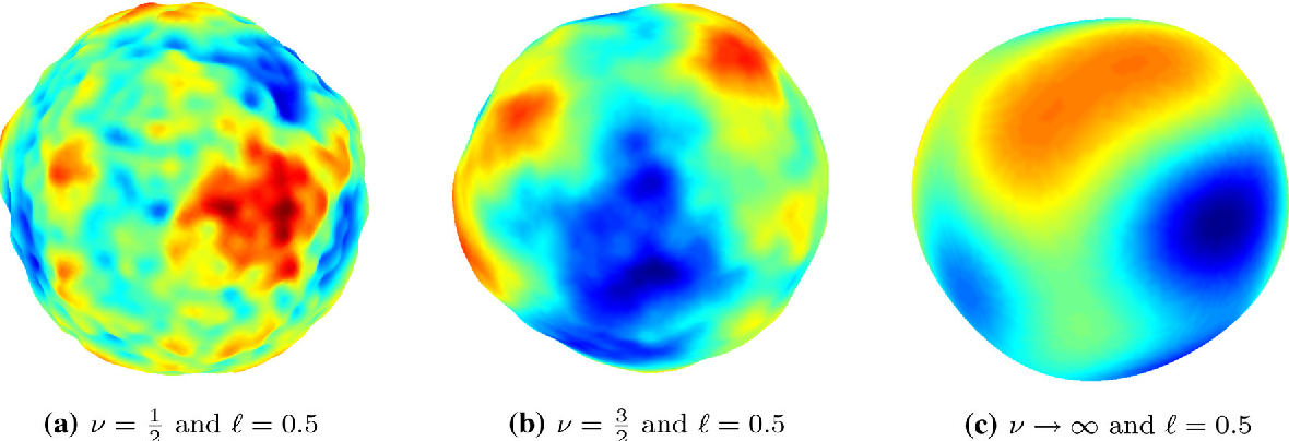 Figure 3 for Hilbert Space Methods for Reduced-Rank Gaussian Process Regression