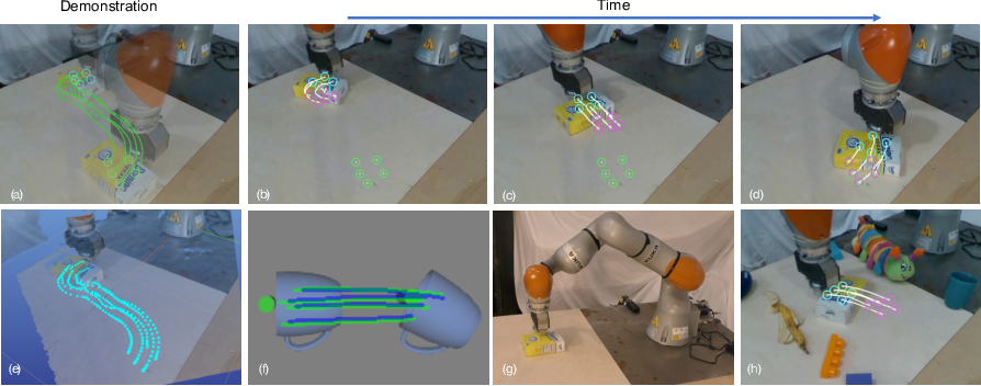 Figure 1 for Keypoints into the Future: Self-Supervised Correspondence in Model-Based Reinforcement Learning