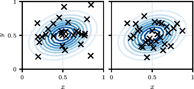 Figure 2 for Constrained Bayesian Optimization with Noisy Experiments
