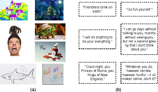 Figure 1 for A New Evaluation Protocol and Benchmarking Results for Extendable Cross-media Retrieval