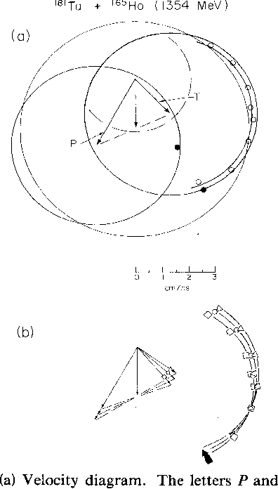 (a) velocity diagram  the letters i' and t