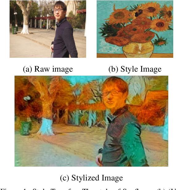 Figure 1 for STaDA: Style Transfer as Data Augmentation