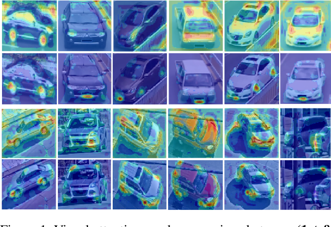 Figure 1 for Self-Supervised Visual Attention Learning for Vehicle Re-Identification