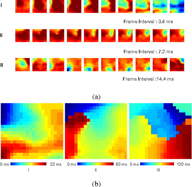 Figure 1 for Diversity encouraged learning of unsupervised LSTM ensemble for neural activity video prediction