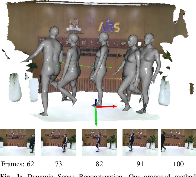 Figure 1 for PoseFusion2: Simultaneous Background Reconstruction and Human Shape Recovery in Real-time