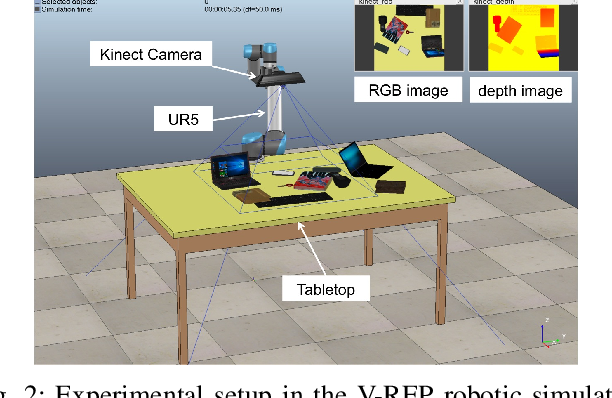 Figure 3 for MQA: Answering the Question via Robotic Manipulation