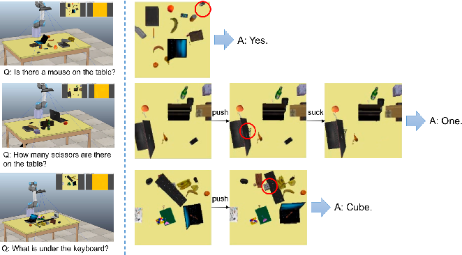 Figure 2 for MQA: Answering the Question via Robotic Manipulation
