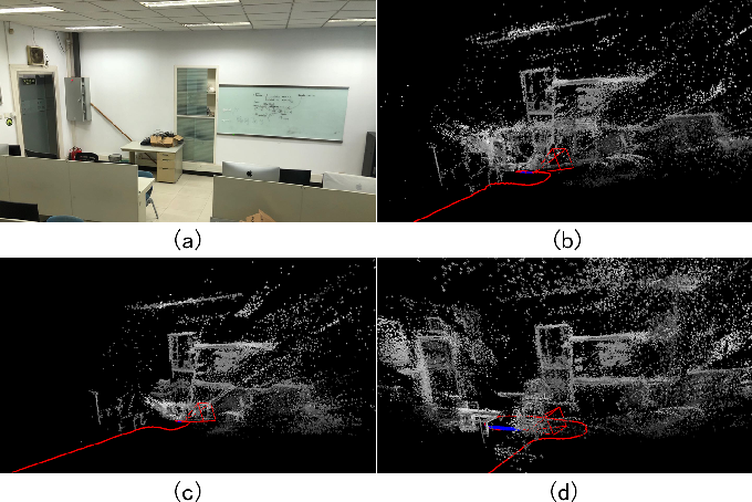 Figure 1 for ORBBuf: A Robust Buffering Method for Collaborative Visual SLAM