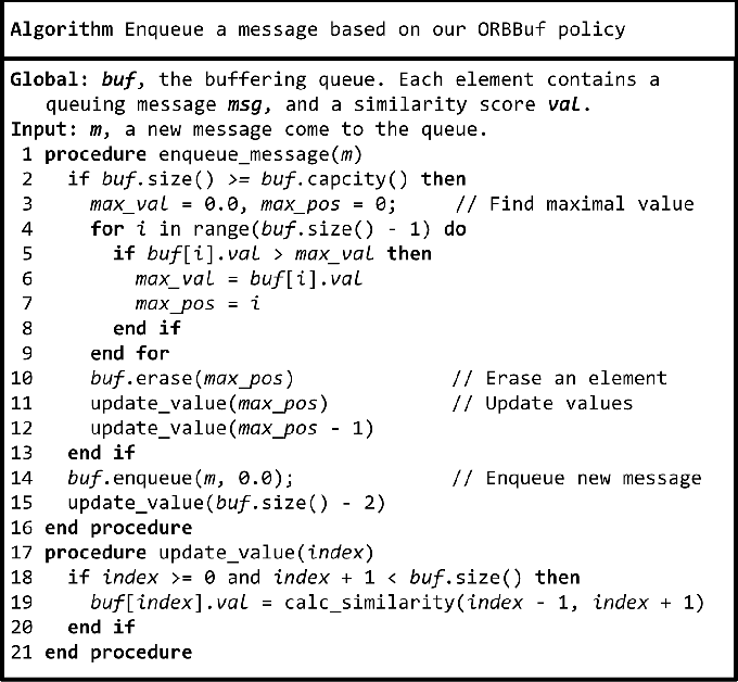 Figure 2 for ORBBuf: A Robust Buffering Method for Collaborative Visual SLAM