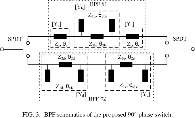 Design Methodology And Performance Analysis Of A Wideband 90 Phase