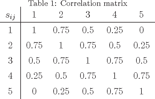 Figure 1 for Ranking basic belief assignments in decision making under uncertain environment