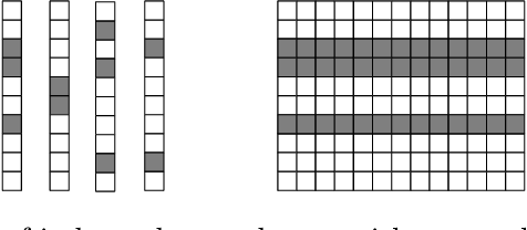 Figure 1 for Revisiting Non Local Sparse Models for Image Restoration
