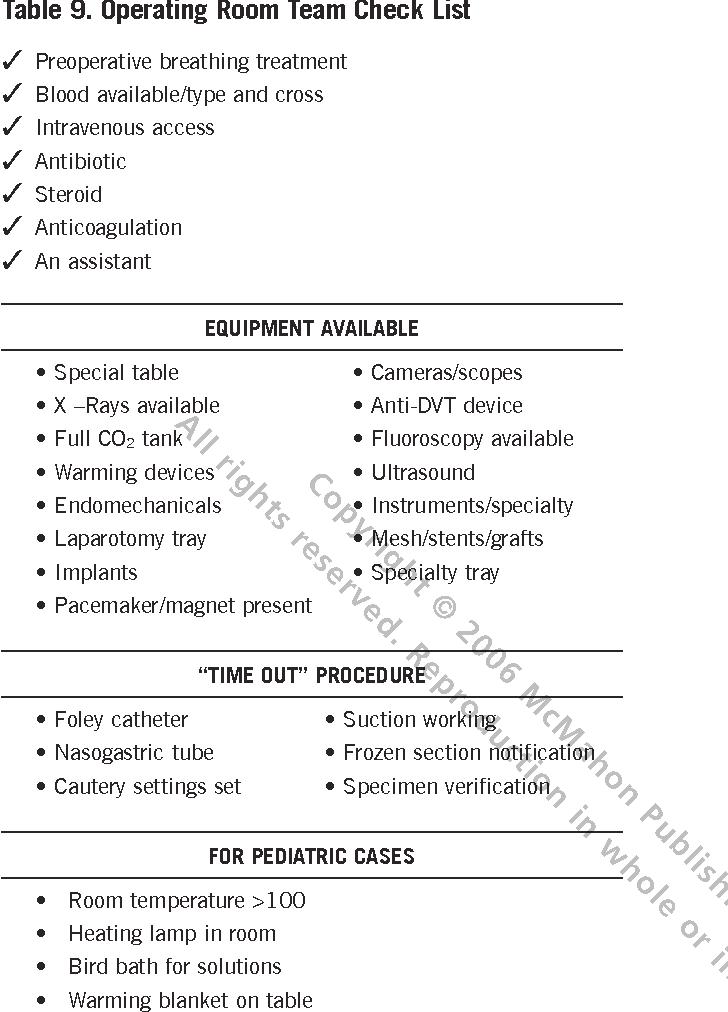 Major Laparotomy Instrument Set List