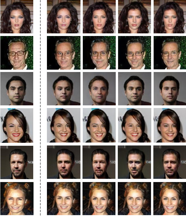 Figure 1 for Face Anonymization by Manipulating Decoupled Identity Representation